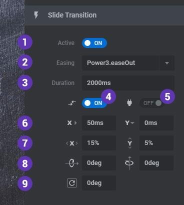 Transition اسلاید